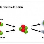 fusion nucleaire